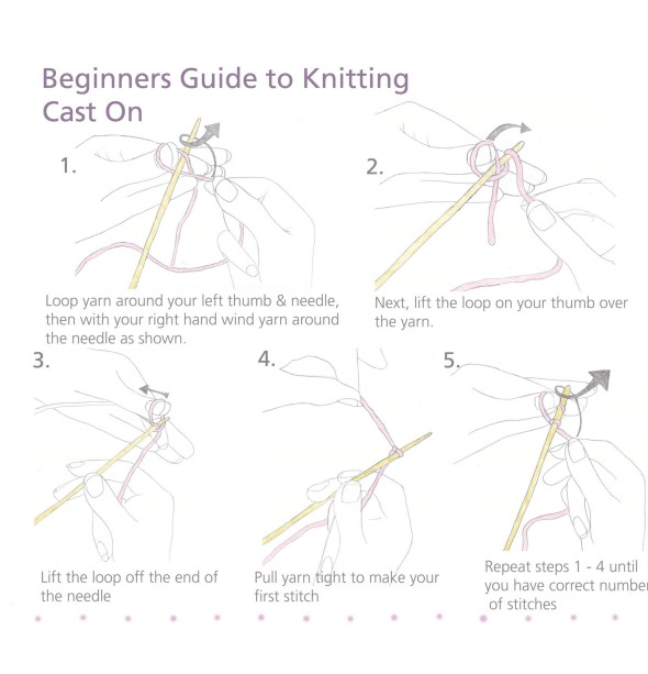 Casting on how to knit