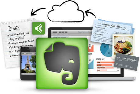 Evernote remember everything best productivity apps best note making apps best to do list apps